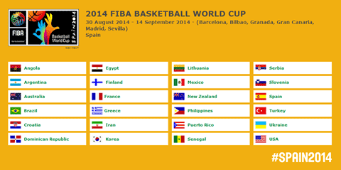 2014-fiba-basketball-world-cup-teams