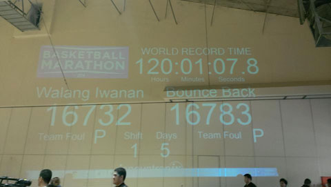 Basketball Marathon 2014 World Record