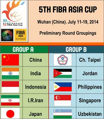 2014 FIBA Asia Cup Preliminary Round Groupings