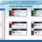 2014 Asian Games Basketball Groups