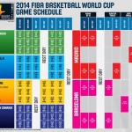 2014 FIBA World Cup Full Schedule