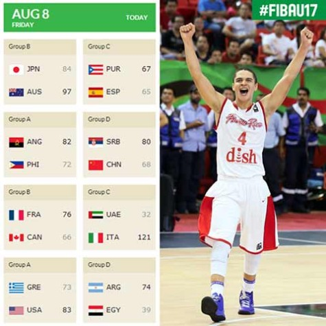 FIBA U17 World Championship Day 1 Results