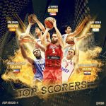 fiba-world-cup-top-scorers