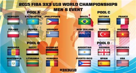 2015-fiba-3x3-u18-world-championships-pool