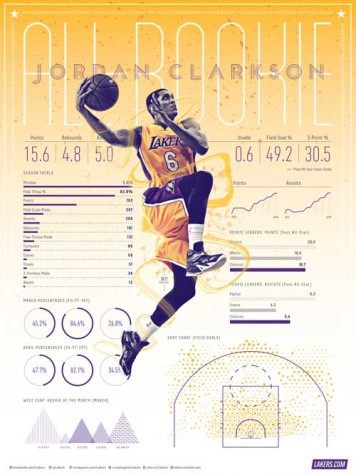 jordan-clarkson-all-rookie-first-team