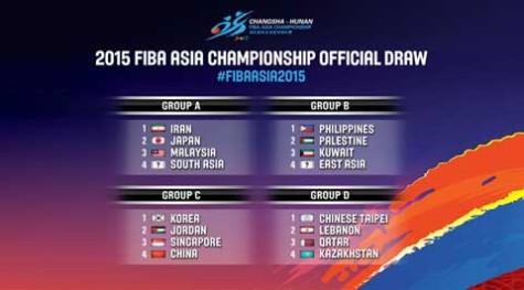 2015 FIBA Asia Championship Draw Results