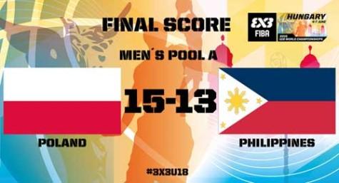 philippines-vs-poland
