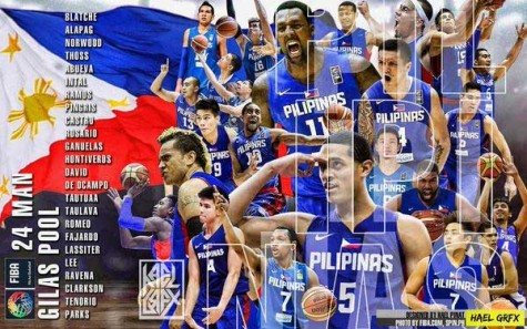 24-man Gilas Pilipinas Player Pool