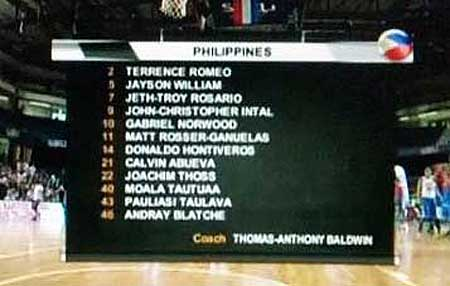 gilas-vs-estonia-line-up