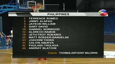 gilas-vs-netherlands-line-up