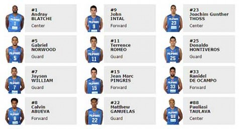 Gilas Pilipinas Player Roster
