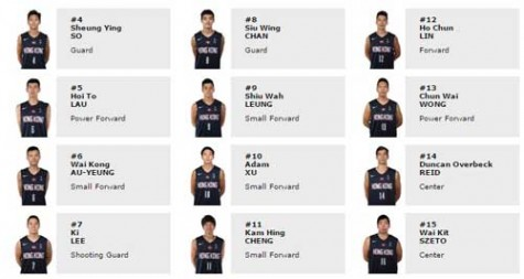 Hong Kong Player Roster for FIBA Asia