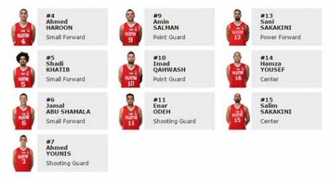 Palestine Player Roster for FIBA Asia