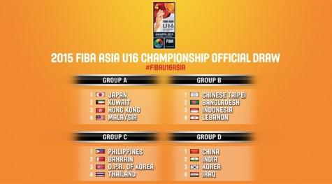 2015 FIBA Asia U16 Championship