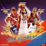 Andray Blatche Top Scorer