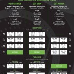 FIBA Olympic Qualifying Tournaments Complete Schedule