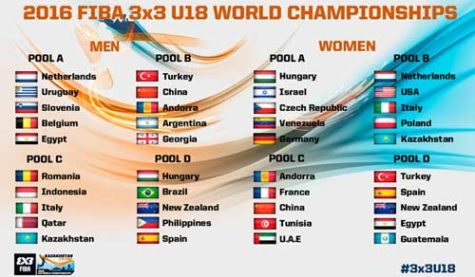 FIBA 3x3 U18 World Championships Schedule