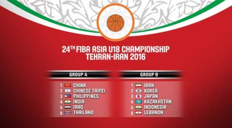 FIBA Asia U18 Championship