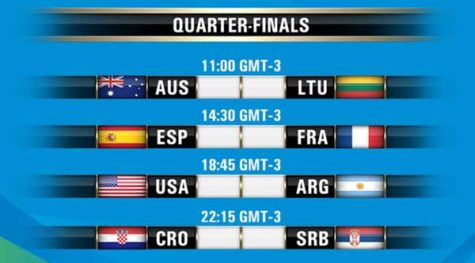 Rio Olympics Basketball Quarterfinals Schedule