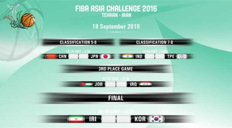 FIBA Asia Challenge Final Day Schedule