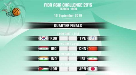 FIBA Asia Challenge Quarterfinals Schedule