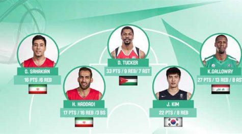 FIBA Asia Challenge Quarterfinals Results