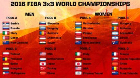 2016 FIBA 3×3 World Championships
