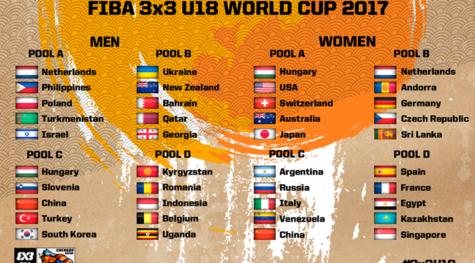 FIBA 3x3 U18 World Cup 2017