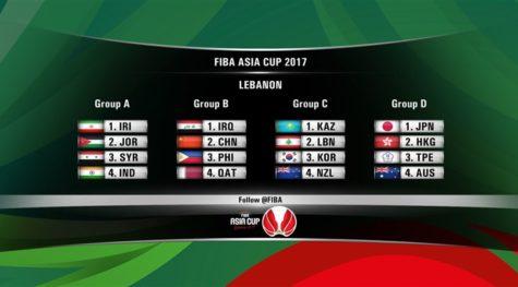 2017 FIBA Asia Cup Groups