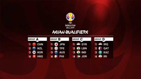 2019 FIBA World Cup Asian Qualifiers