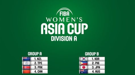2017 FIBA Women's Asia Cup