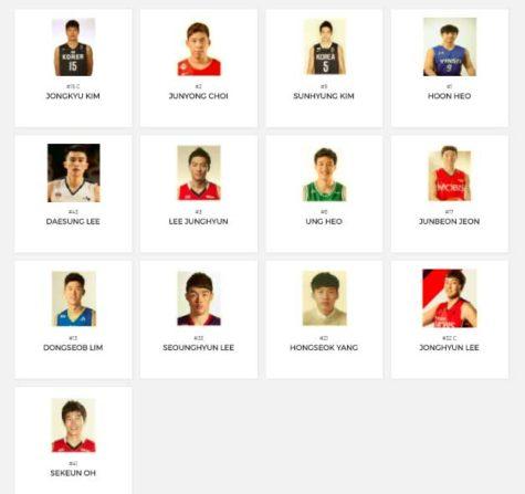 South Korea Roster - 2017 Jones Cup
