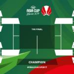 FIBA Asia Cup Quarterfinals Schedule