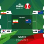 FIBA Asia Cup Finals