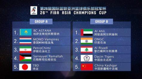 2017 FIBA Asia Champions Cup