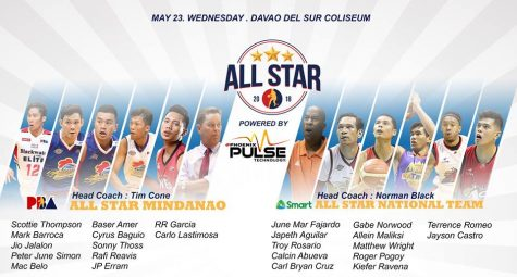 Gilas Pilipinas vs PBA All-Star Mindanao