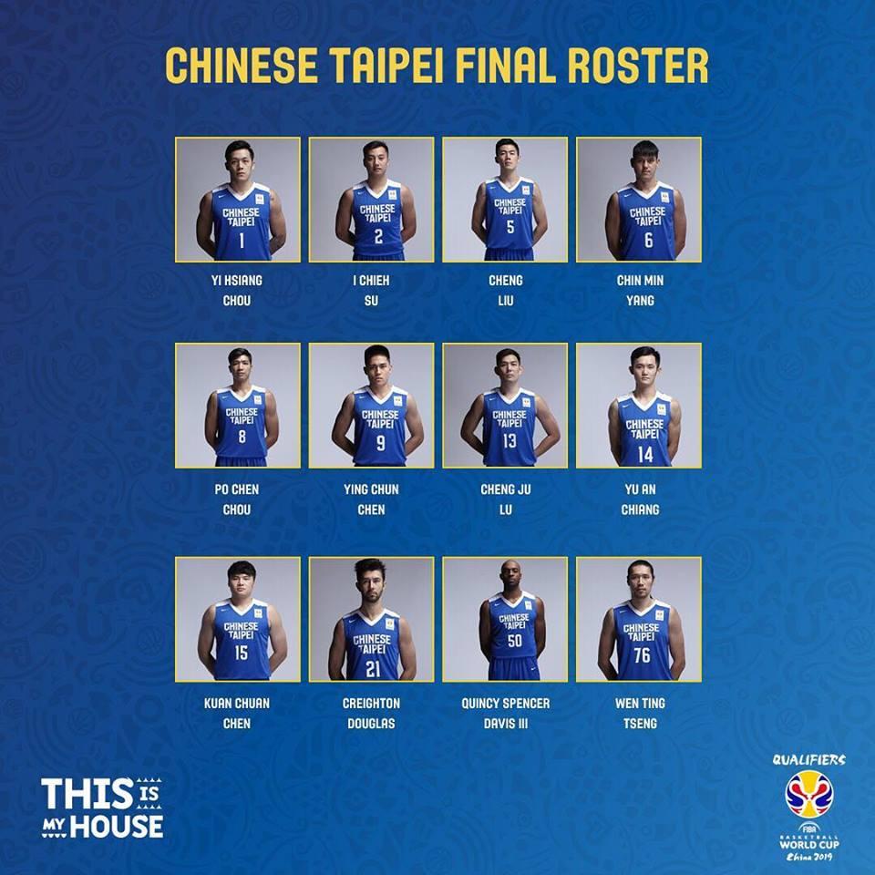 Chinese-Taipei Roster vs Gilas Pilipinas – FIBA Qualifiers 3rd window | Gilas Pilipinas