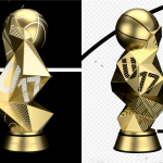 FIBA U17 World Cup 2018