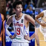 Batang Gilas Player Pool for FIBA U18 Asian Championship 2018