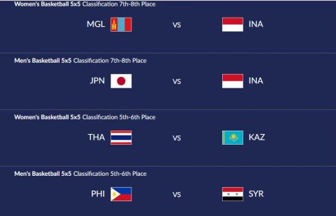 Asian Games 2018 Final Classification Schedule