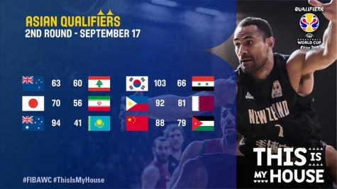 FIBA World Cup Asian Qualifiers 4th Window Results