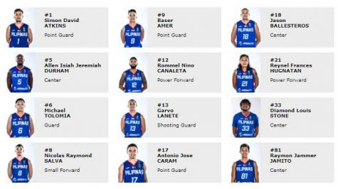 Meralco Bolts Roster for FIBA Asia Champions Cup 2018