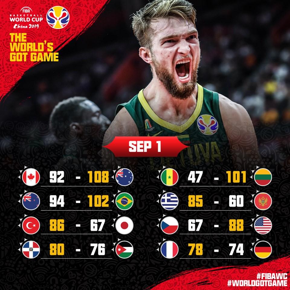 basketball world cup - photo #5