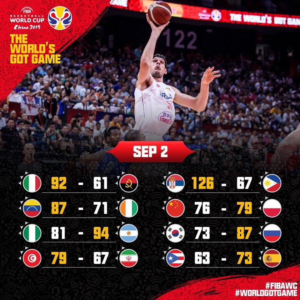 basketball world cup - photo #35