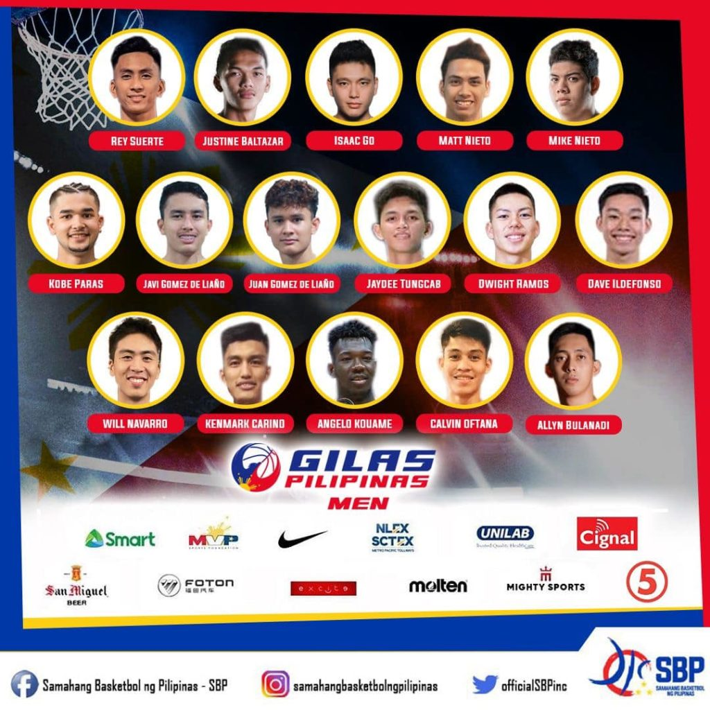 Gilas Pilipinas Player Pool for FIBA Asia Cup Qualifiers ...